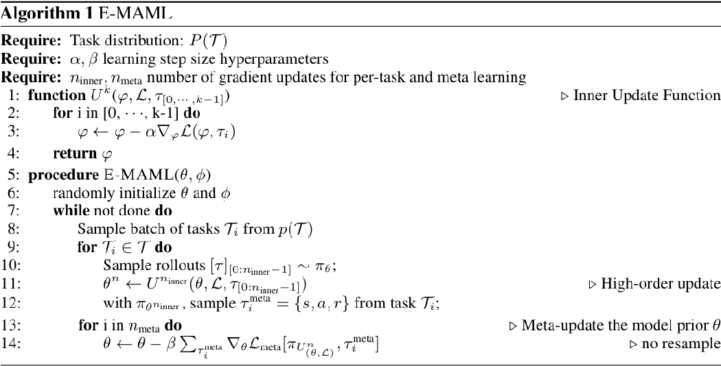 Figure 1 for Some Considerations on Learning to Explore via Meta-Reinforcement Learning