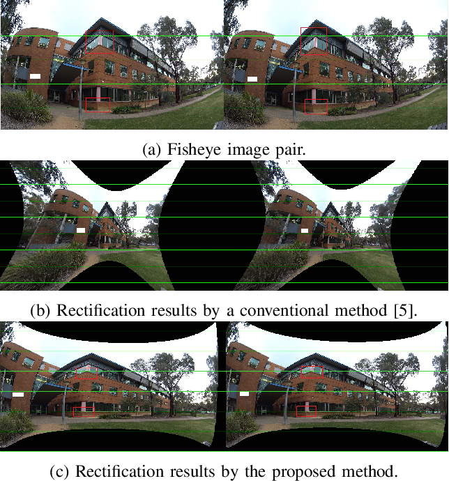 Figure 1 for Pixel-variant Local Homography for Fisheye Stereo Rectification Minimizing Resampling Distortion