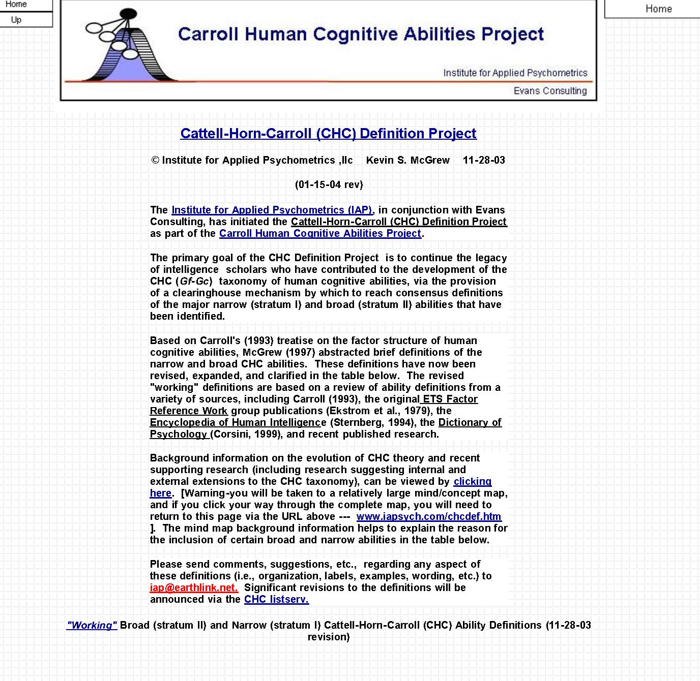 cattell-horn-carroll (chc) definition project - semantic scholar