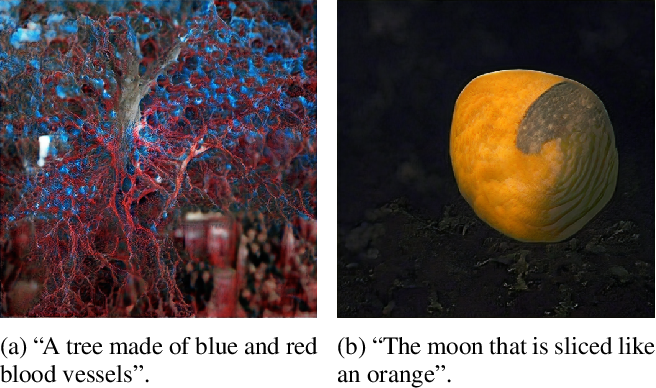 Figure 1 for Visual Conceptual Blending with Large-scale Language and Vision Models