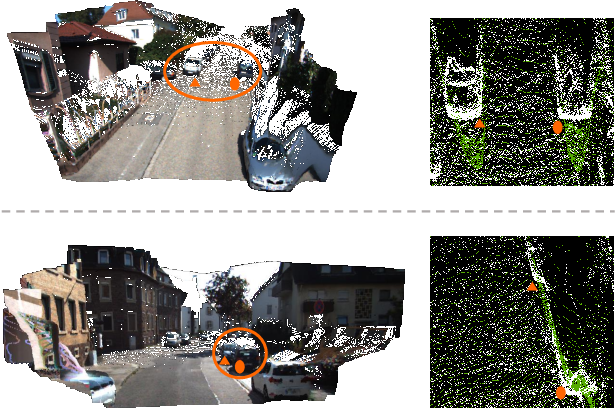 Figure 1 for Task-Aware Monocular Depth Estimation for 3D Object Detection