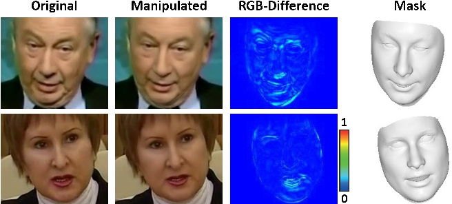 Figure 3 for FaceForensics: A Large-scale Video Dataset for Forgery Detection in Human Faces