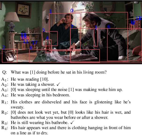 Figure 1 for Fusion of Detected Objects in Text for Visual Question Answering