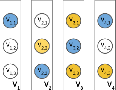 Figure 1 for Worst-case Optimal Submodular Extensions for Marginal Estimation
