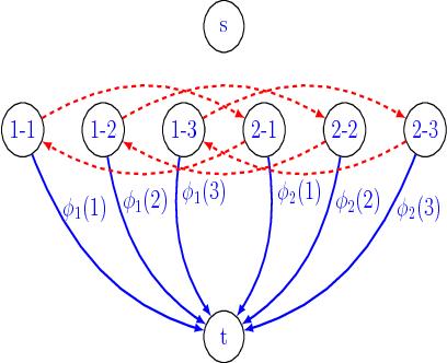 Figure 3 for Worst-case Optimal Submodular Extensions for Marginal Estimation