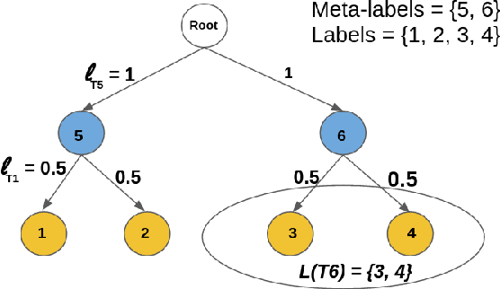 Figure 4 for Worst-case Optimal Submodular Extensions for Marginal Estimation