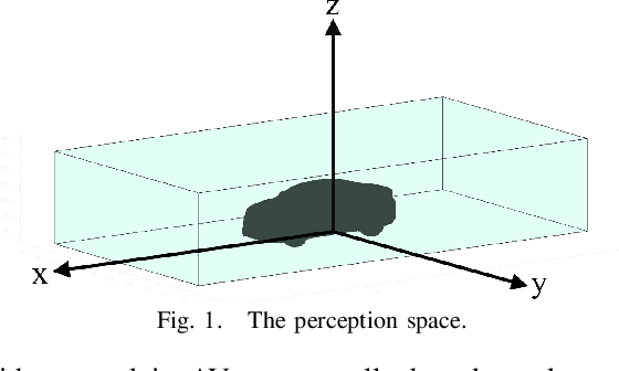 Figure 1 for Perception Entropy: A Metric for Multiple Sensors Configuration Evaluation and Design