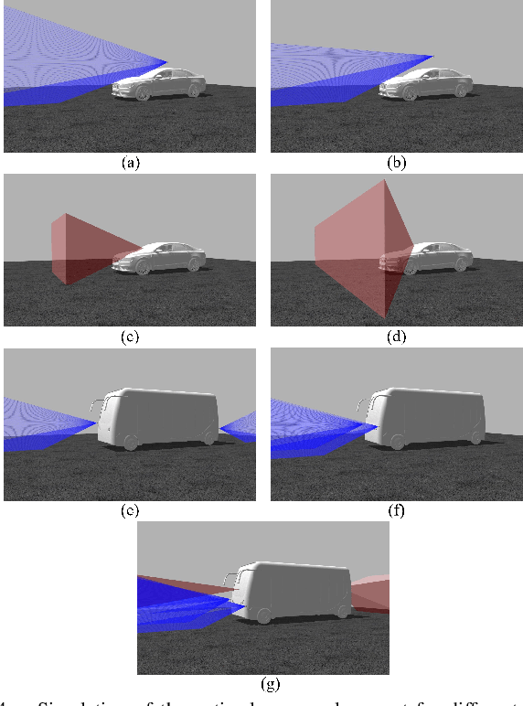 Figure 4 for Perception Entropy: A Metric for Multiple Sensors Configuration Evaluation and Design
