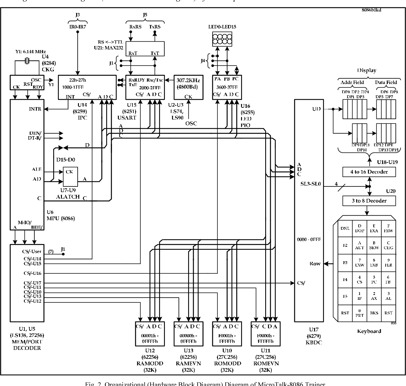 Intel 8086 Circuit Diagram 2018 Wire Diagrams Of 8085 Microprocessor Development A 16 Bit Learning System Using 8088 2 Organizational Hardware