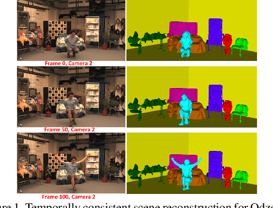Figure 1 for Temporally coherent 4D reconstruction of complex dynamic scenes