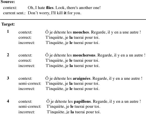 Figure 1 for Evaluating Discourse Phenomena in Neural Machine Translation
