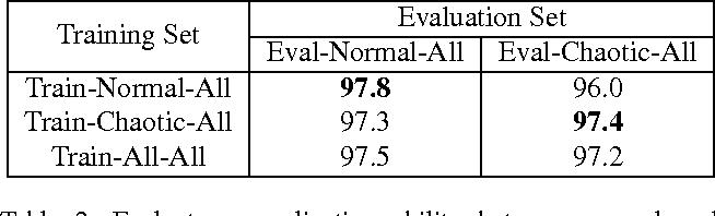 Figure 3 for Chinese/English mixed Character Segmentation as Semantic Segmentation