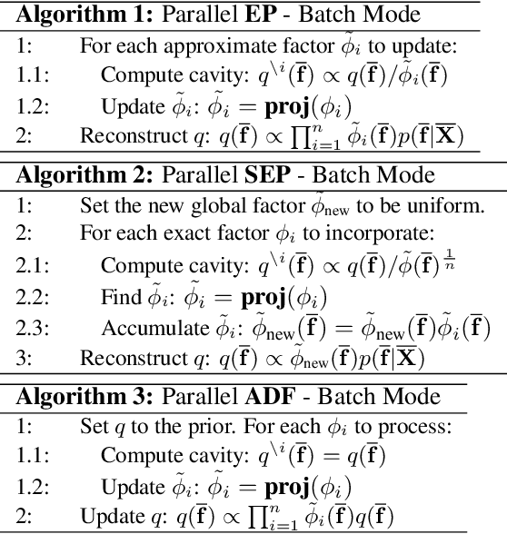 Figure 1 for Stochastic Expectation Propagation for Large Scale Gaussian Process Classification