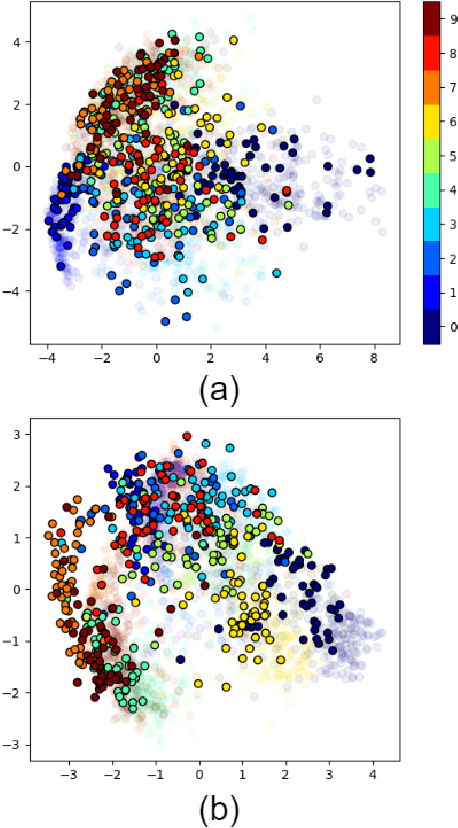 Figure 3 for Multidimensional Scaling, Sammon Mapping, and Isomap: Tutorial and Survey