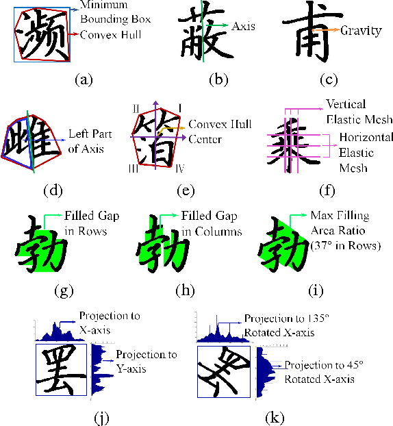PDF] Aesthetic Visual Quality Evaluation of Chinese Handwritings