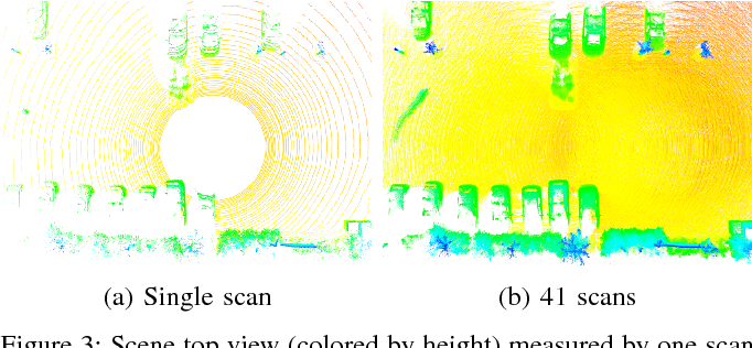 Figure 3 for Evidential Occupancy Grid Map Augmentation using Deep Learning