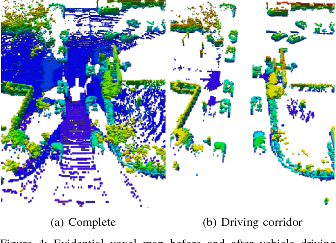 Figure 4 for Evidential Occupancy Grid Map Augmentation using Deep Learning