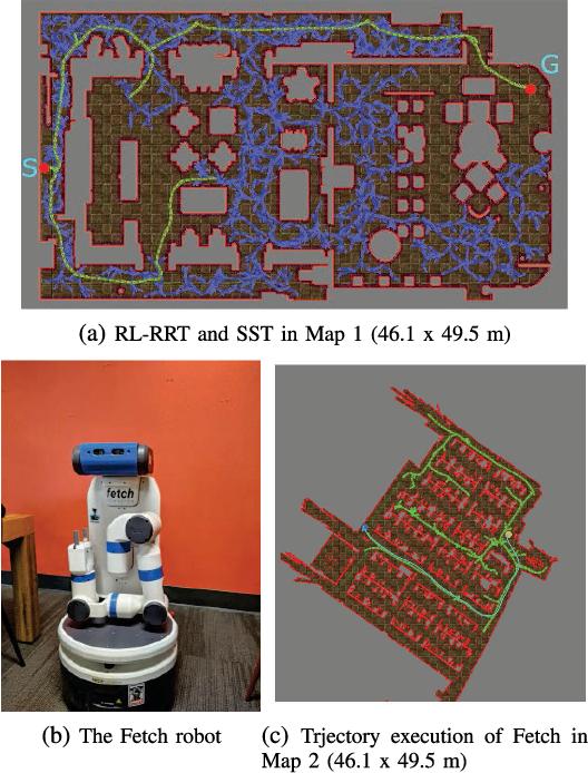 Figure 1 for RL-RRT: Kinodynamic Motion Planning via Learning Reachability Estimators from RL Policies