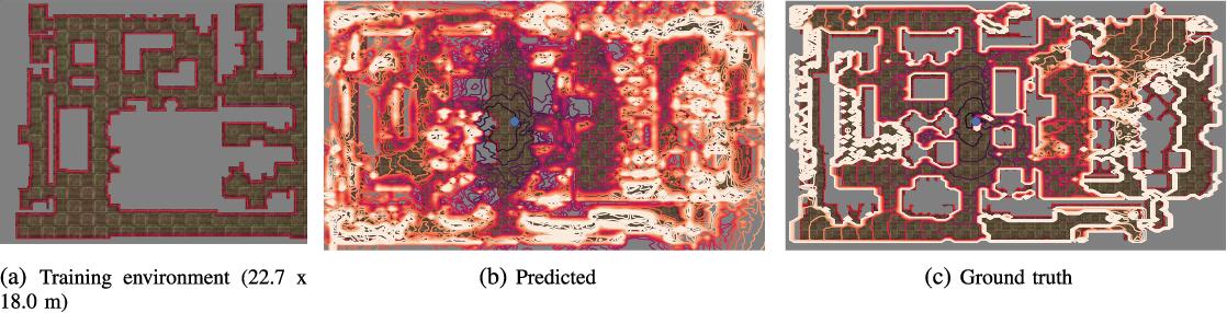 Figure 4 for RL-RRT: Kinodynamic Motion Planning via Learning Reachability Estimators from RL Policies