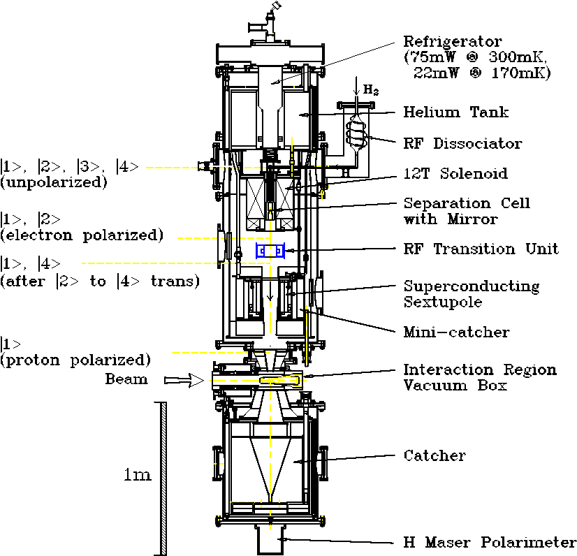 PDF] Polarized Atomic Hydrogen Beam Tests in the Michigan