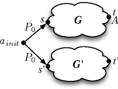 Fig. 19. Structure of the ABox AG used in the proof of Theorem 6.6.