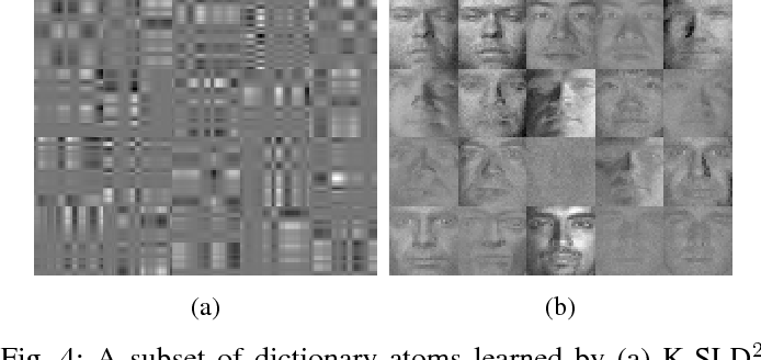 Figure 4 for Classification and Representation via Separable Subspaces: Performance Limits and Algorithms