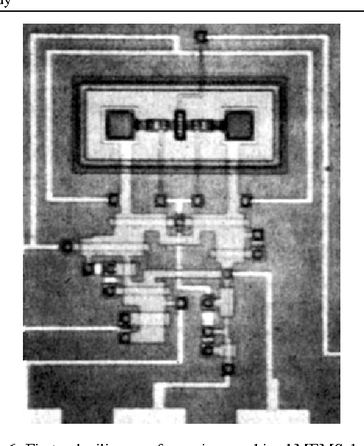 Figure 2 From Microelectromechanical Systems Mems Fabrication Design And Applications Semantic Scholar