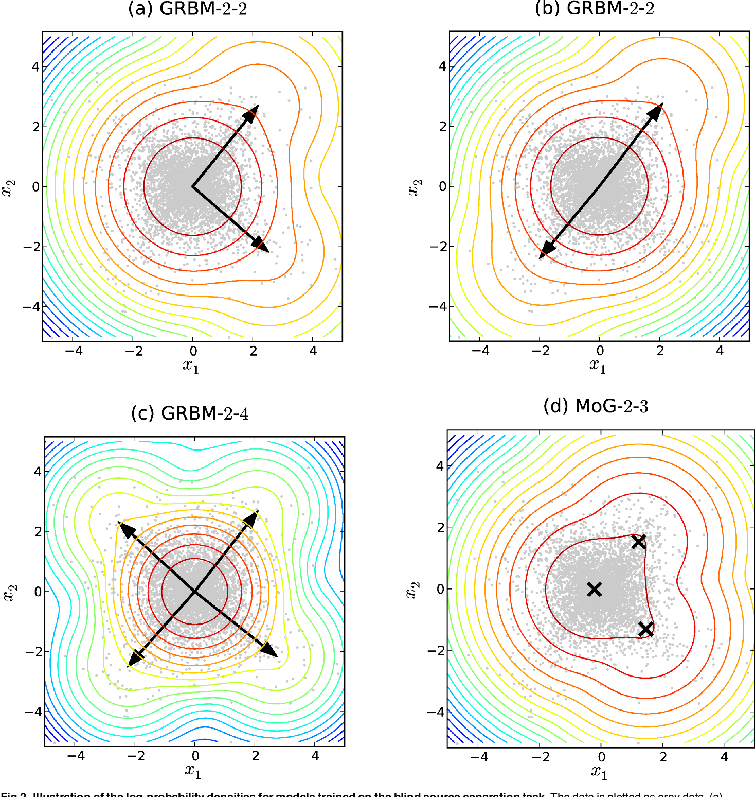 Figure 3 for Gaussian-binary Restricted Boltzmann Machines on Modeling Natural Image Statistics