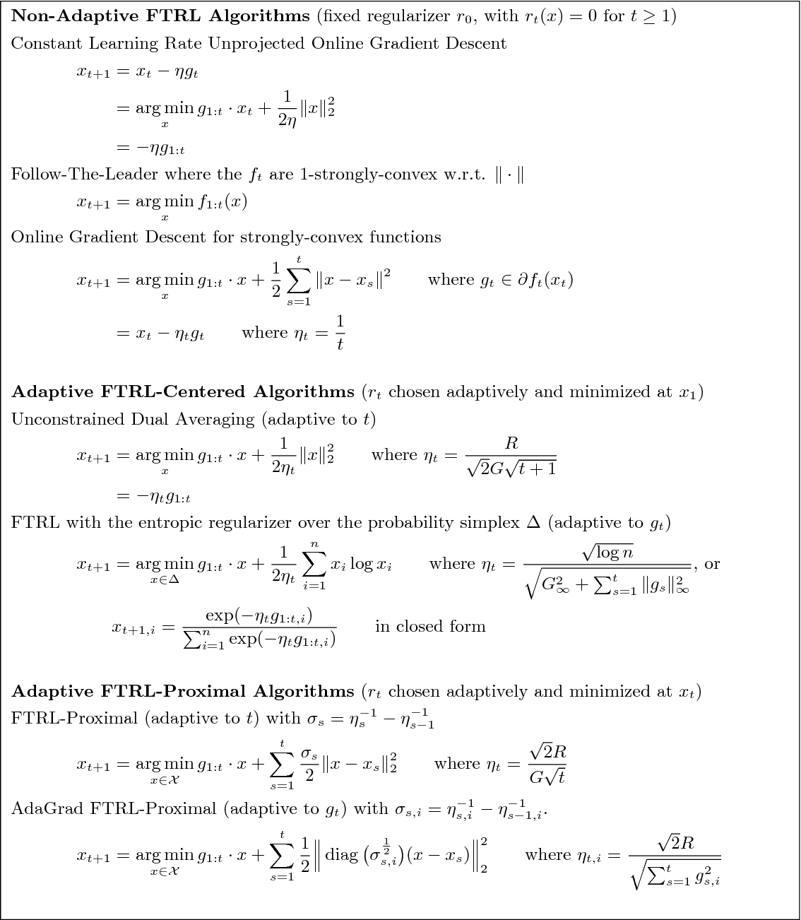 Figure 1 for A Survey of Algorithms and Analysis for Adaptive Online Learning