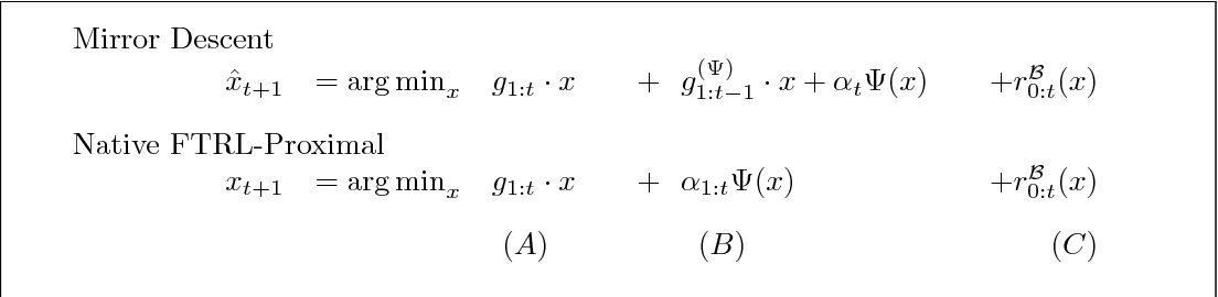 Figure 3 for A Survey of Algorithms and Analysis for Adaptive Online Learning