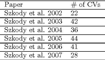 Figure 2 for Spectral Classification Using Restricted Boltzmann Machine