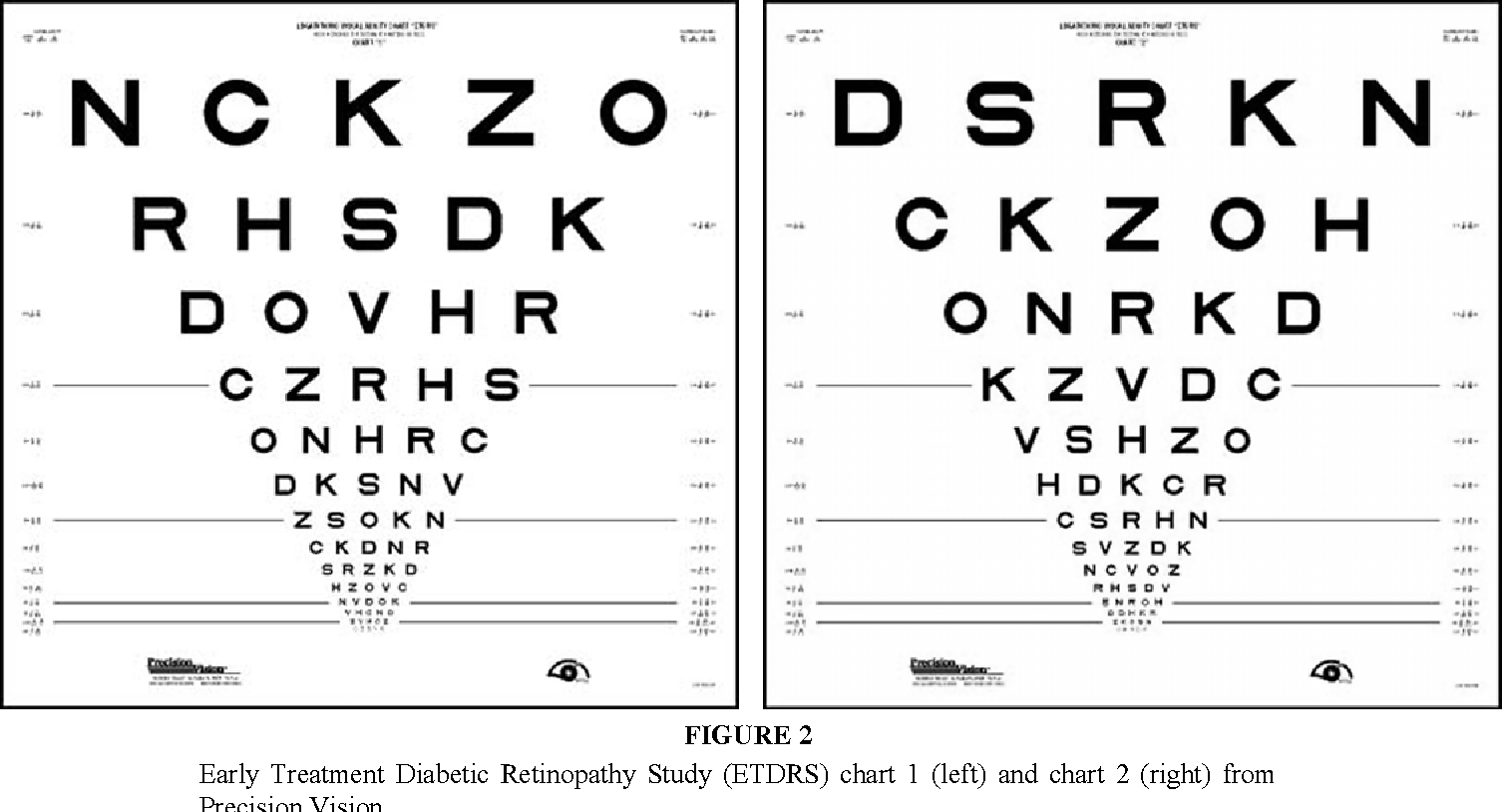Prospective evaluation of visual acuity assessment a comparison figure 2 nvjuhfo Choice Image