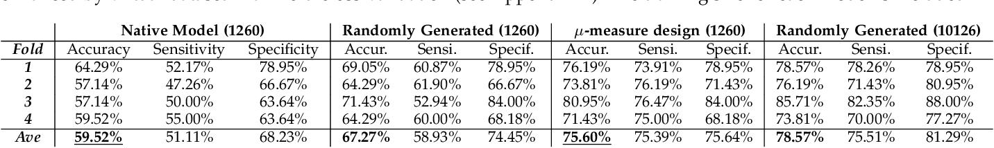 Figure 3 for AVP: Physics-informed Data Generation for Small-data Learning