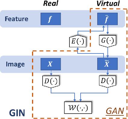Figure 2 for AVP: Physics-informed Data Generation for Small-data Learning