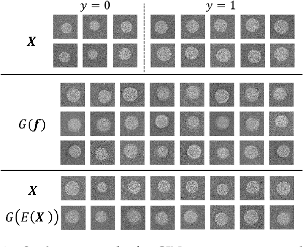Figure 4 for AVP: Physics-informed Data Generation for Small-data Learning