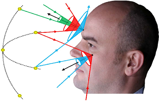 Figure 3 for Sparse Photometric 3D Face Reconstruction Guided by Morphable Models
