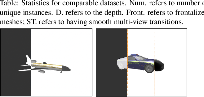 Figure 4 for Weak Multi-View Supervision for Surface Mapping Estimation
