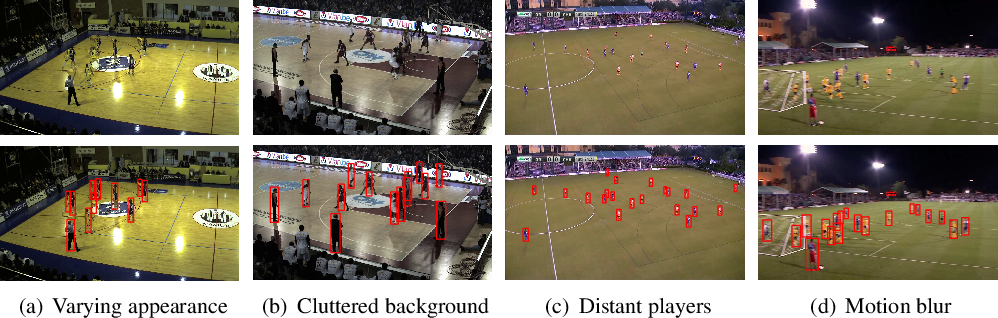 Figure 1 for Light Cascaded Convolutional Neural Networks for Accurate Player Detection