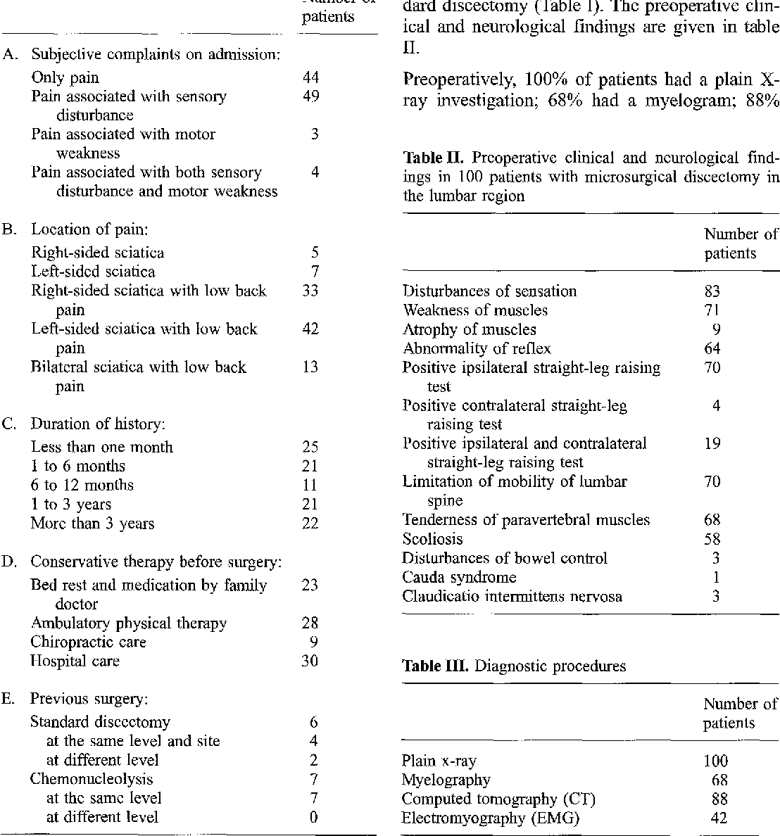 Table II from Microsurgical management of the lumbar