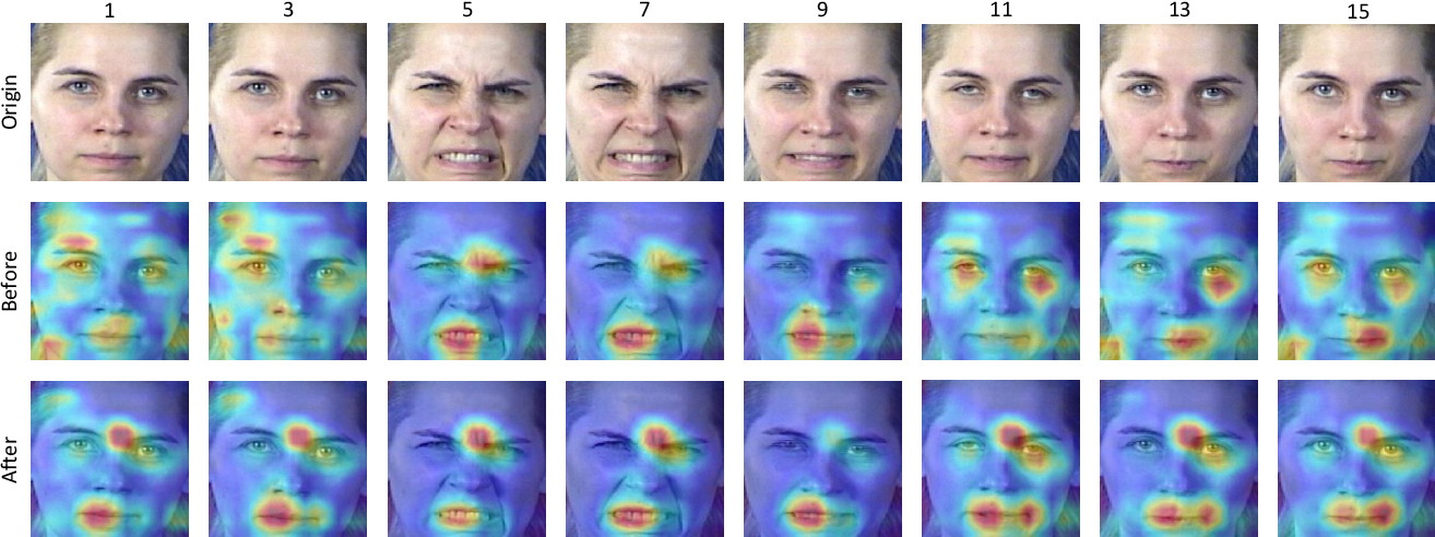 Figure 3 for Video-based Facial Expression Recognition using Graph Convolutional Networks