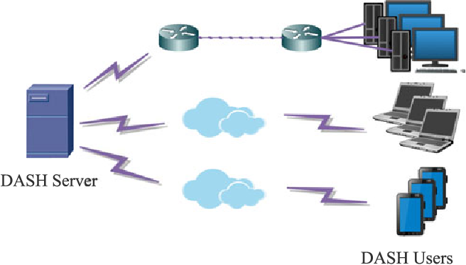 Figure 3 for Non-Cooperative Game Theory Based Rate Adaptation for Dynamic Video Streaming over HTTP