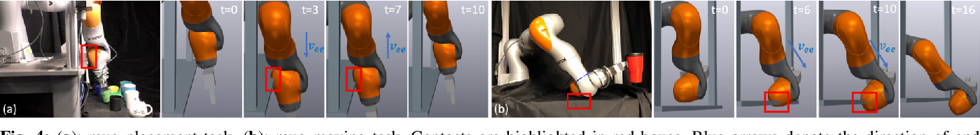 Figure 4 for Easing Reliance on Collision-free Planning with Contact-aware Control