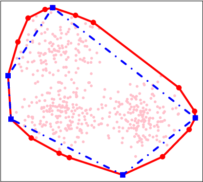Figure 1 for Probabilistic methods for approximate archetypal analysis