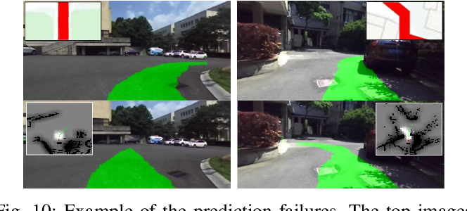 Figure 2 for Towards navigation without precise localization: Weakly supervised learning of goal-directed navigation cost map