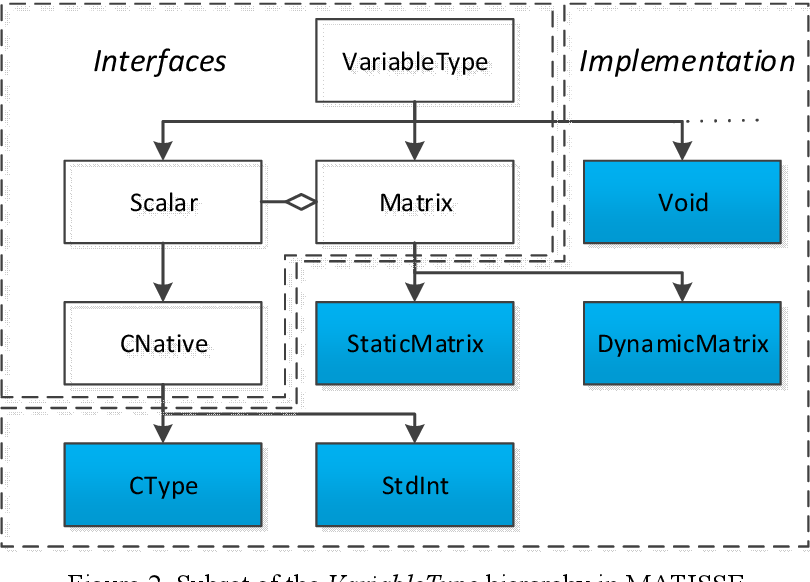 A MATLAB subset to C compiler targeting embedded systems