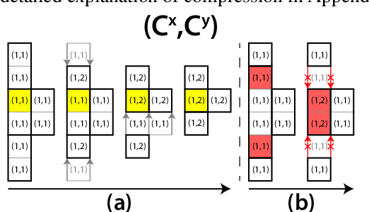 Figure 1 for Deep Crowd-Flow Prediction in Built Environments