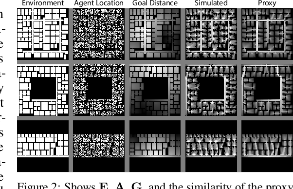 Figure 3 for Deep Crowd-Flow Prediction in Built Environments