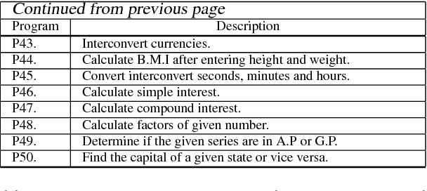 PDF] An Effective Meta-Heuristic Cuckoo Search Algorithm for
