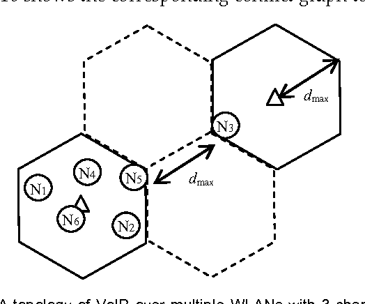figure 9 from voip over multiple ieee 802 11 wireless lans Fixxx WI a topology of voip over multiple wlans with 3 channel assignment