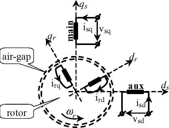 Evaluation Of Low Cost Topologies For Two Phase Induction Motor
